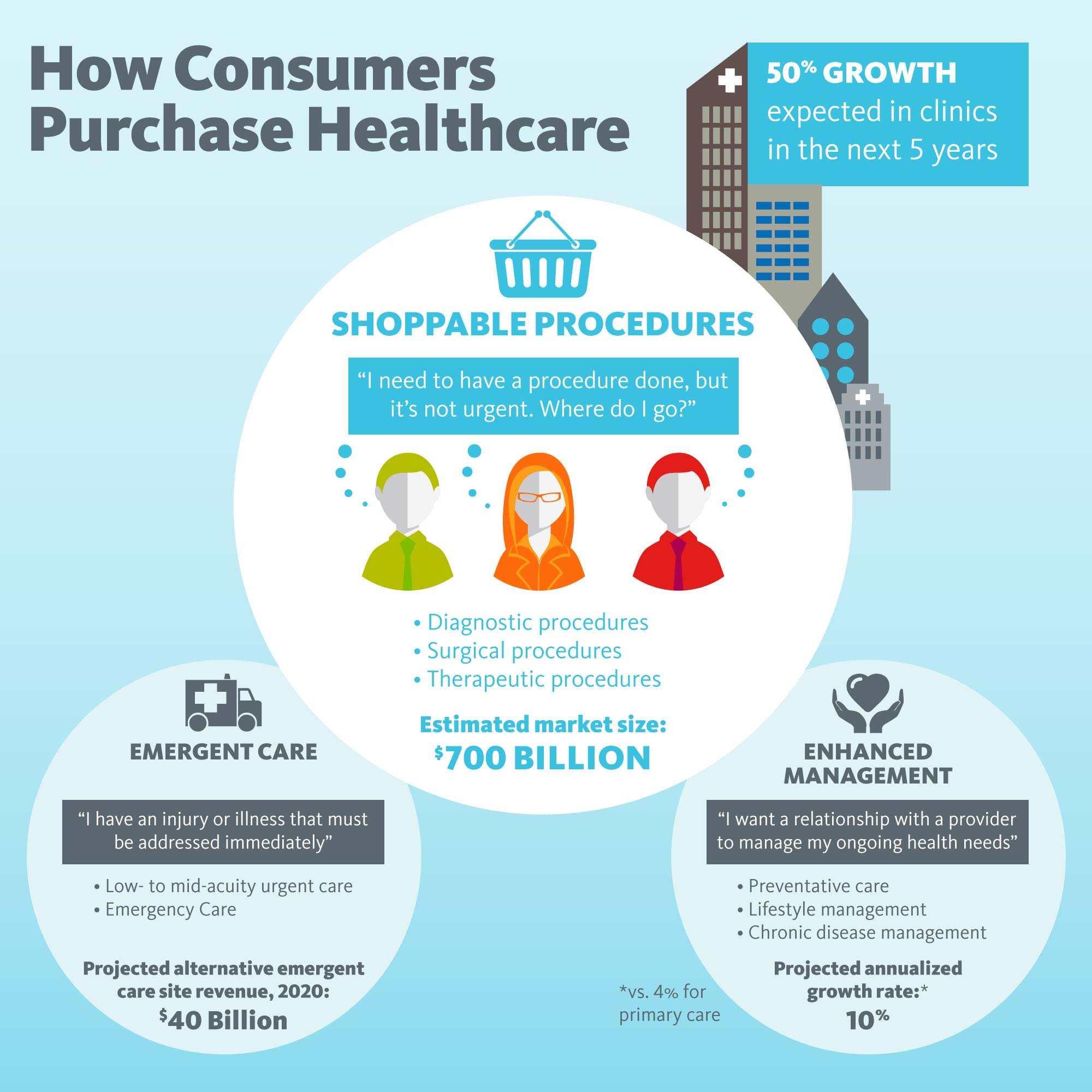 healthcare delivery Health care delivery system reform and the patient protection & affordable care act this report was compiled upon the request of chairman tom harkin.