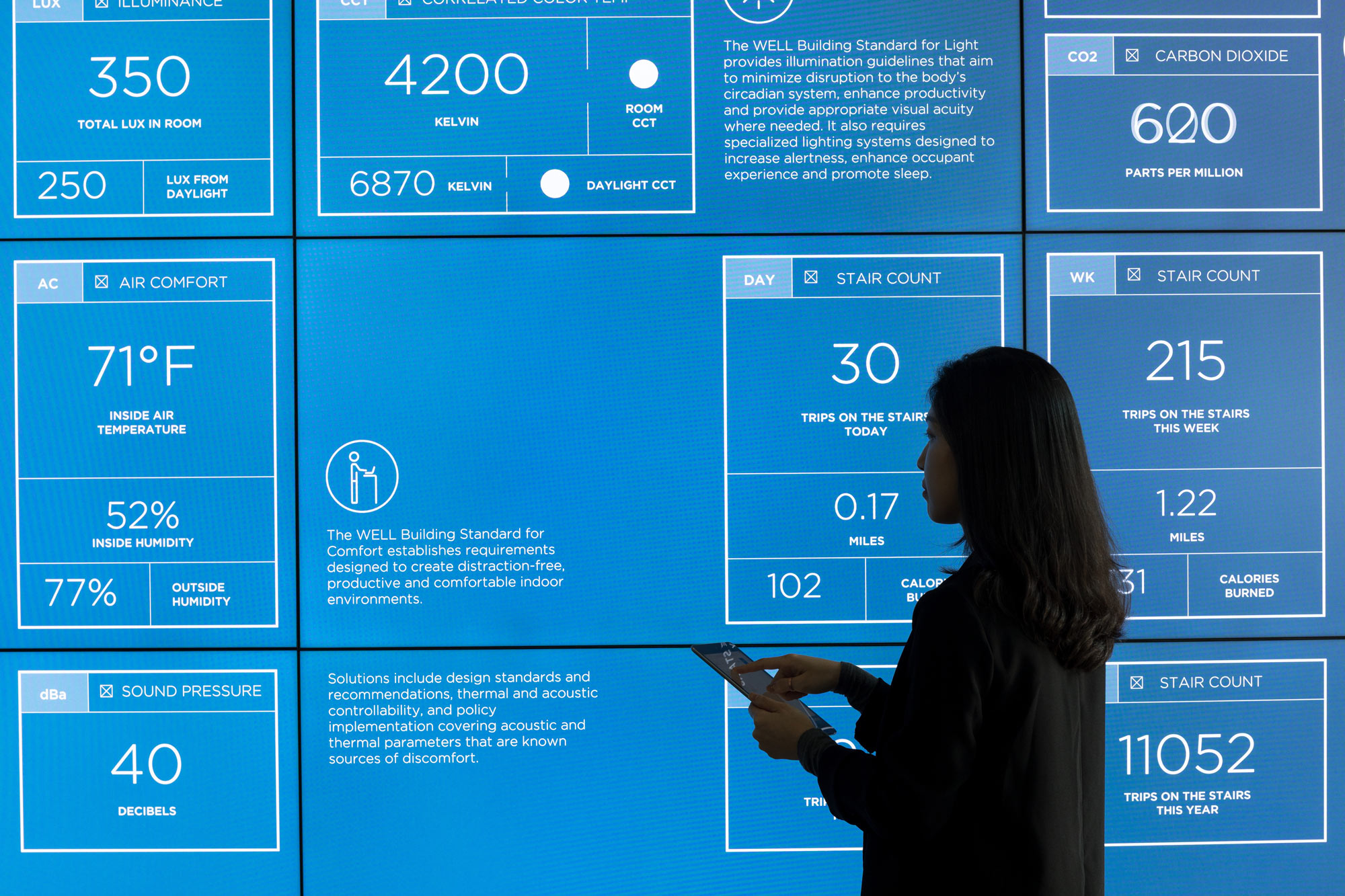 A woman with a tablet stands in front of a wall of screens displaying building usage data and wellness metrics.