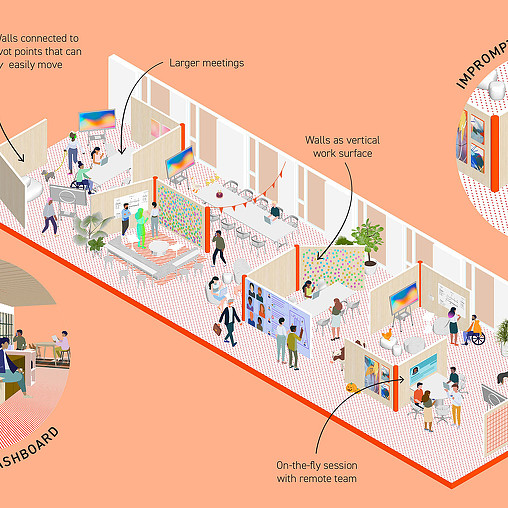 A Workplace With Heart: Inclusive, Connected, and Unmuted   Dialogue Blog   Research & Insight   Gensler